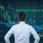 Moving Average индикатор – как пользоваться? Настройка и описание индикатора Moving Average.