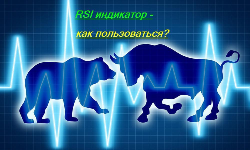 RSI indikator