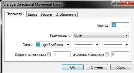 Настройки ADX индикатора